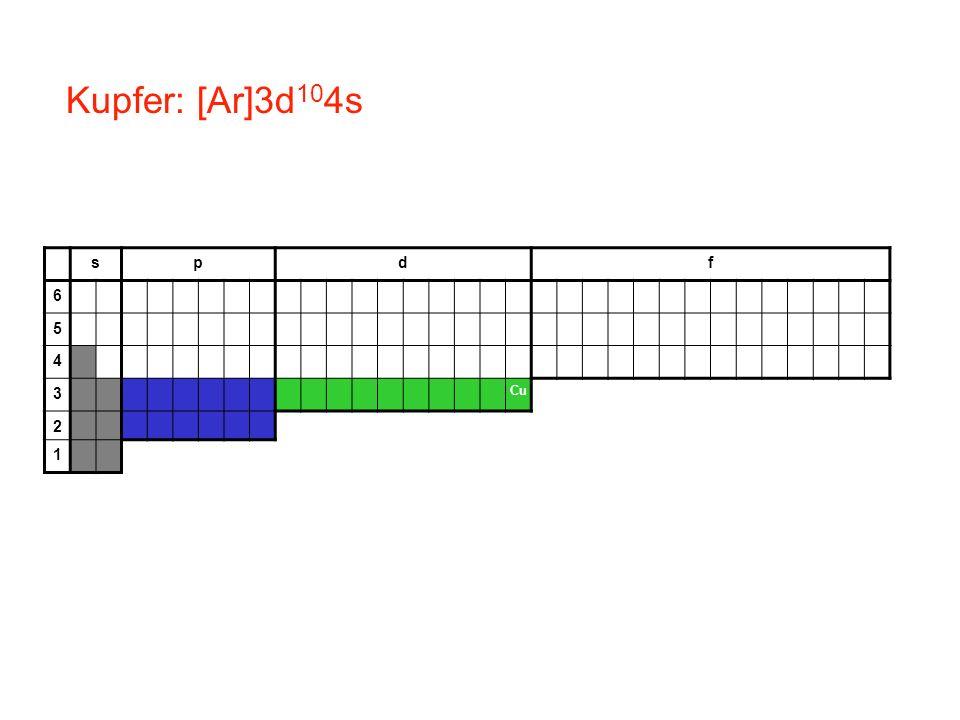 Kupfer: [Ar]3d104s s p d f 6 5 4 3 Cu 2 1